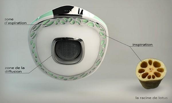 Лотосовидный дизайн робота-уборщика
