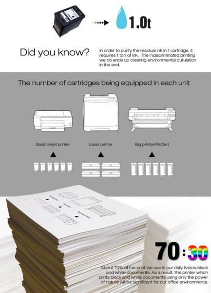 Экологичный способ печати: прощайте, чернила