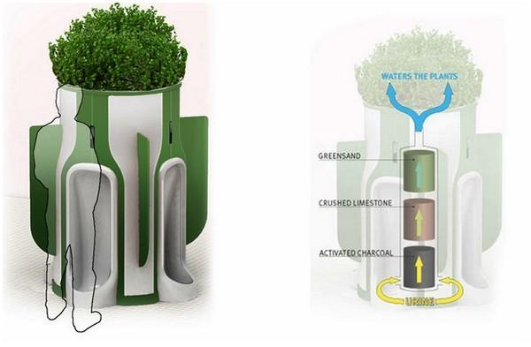Писсуар When nature calls для полива растений
