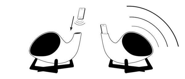 Megaphone – усилитель-рупор для iPhone
