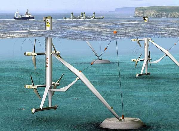 «Зеленая» электростанция на 27 гигаватт к 2050-му году