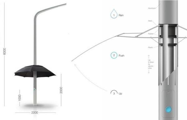 Концептуальный уличный зонт- фонарь Lampbrella
