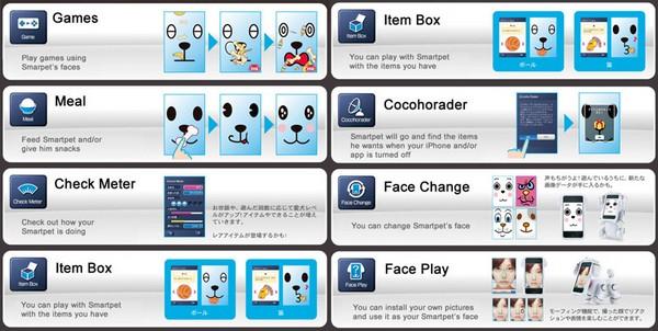 Smartpet: iPhone как домашнее животное