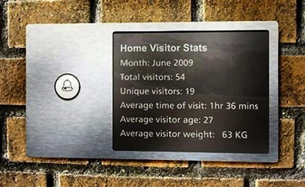 Дверной звонок с дисплеем Visitor Stats