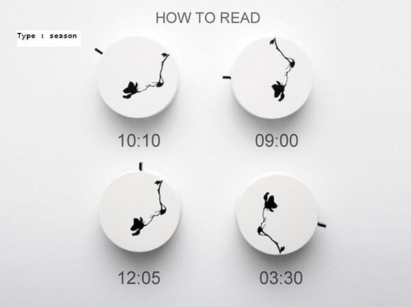 Handless Clock: концептуальные часы без стрелок