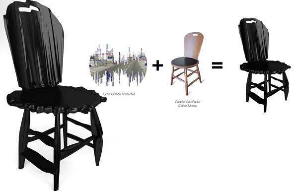 *Шумные* стулья Noize chairs от Estudio Guto Requena