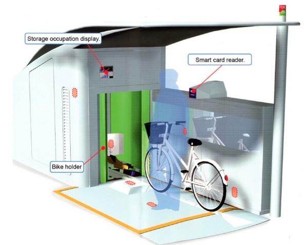 Eco Cycle Underground Bicycle Park – подземный велопаркинг в Токио