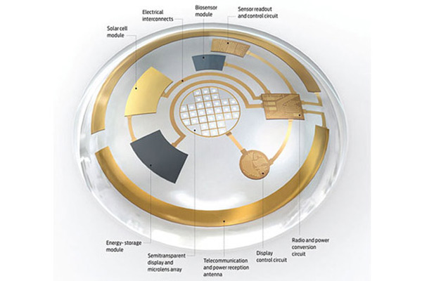 Микросхема и устройство электронной линзы