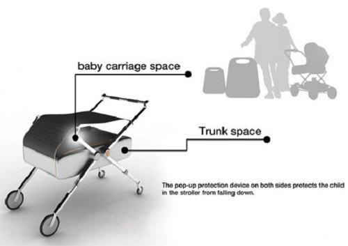 Коляска-чемодан