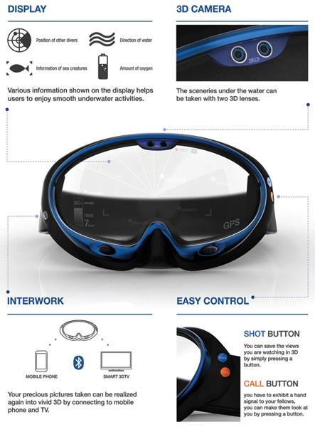 Подводная маска с начинкой смартфона