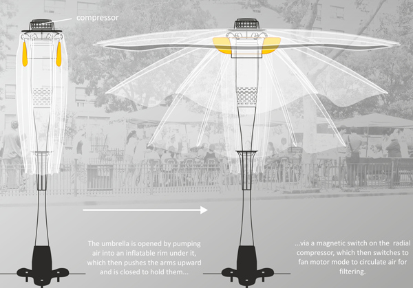 Спиро обеспечивает невидимую воздушную защиту от дыма