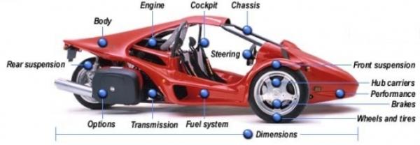 Т-wheeler : как это работает