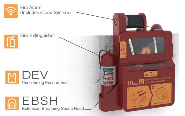 Пожарно-спасательное оборудование Fire Alarm and Escape Box