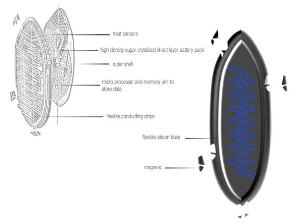 Портативный нагреватель Snail