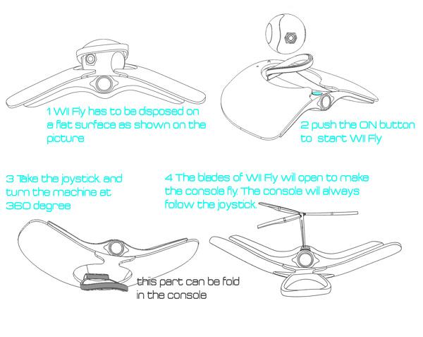 Приставка Wii-Fly