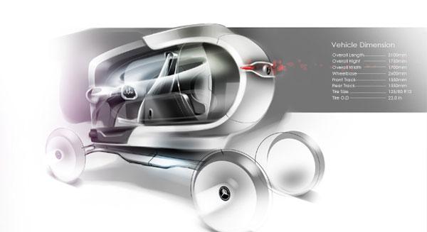 Габариты Mercedes-Benz Capsule