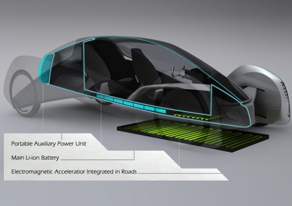 Система дорожных магнитов для передвижения GlideX 2020