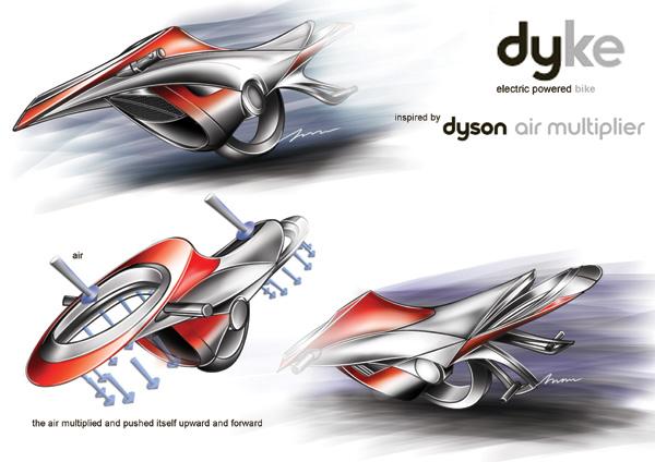 Dyke базируется на технологии вентиляторов Дайсона