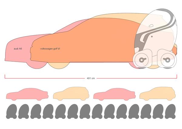 City Egg в сравнении с современными городскими автомобилями
