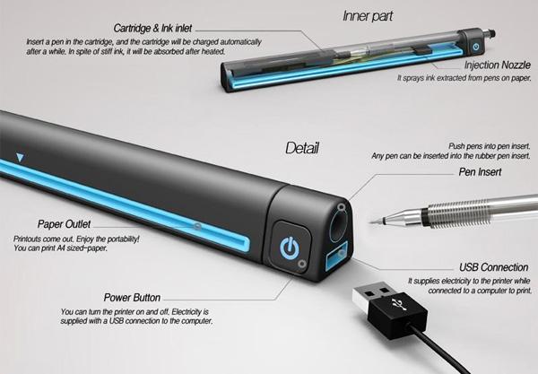 Устройство Pen Printer
