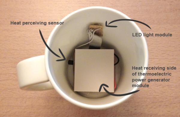 Пробное устройство Smart Mug