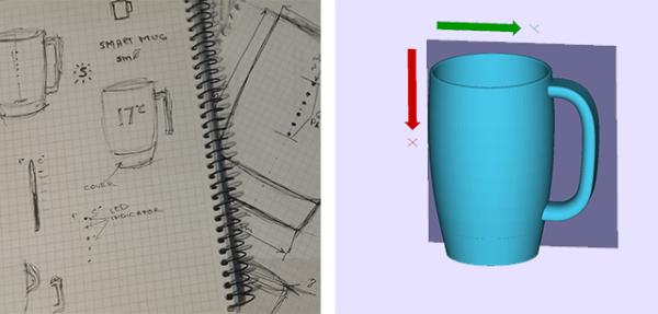 Разработка Smart Mug