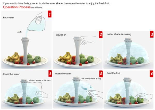 """Блюдо для фруктов с уникальным водным колпаком """"Water Shade"""""""
