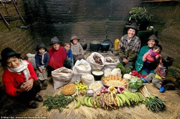 Семья из Эквадора, в неделю: 31.55 $