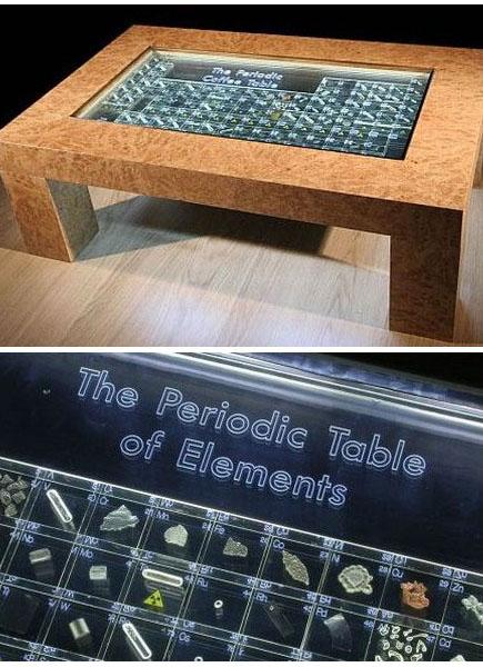 Кофейный столи для любителей химии