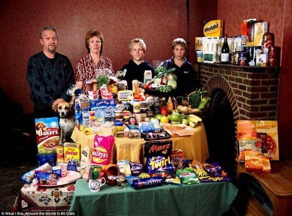 Семья из Великобритании, в неделю: 253,15 $