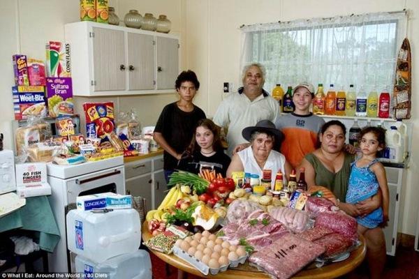 Семья из Австралии, на продукты тратит 376,45 $ в неделю