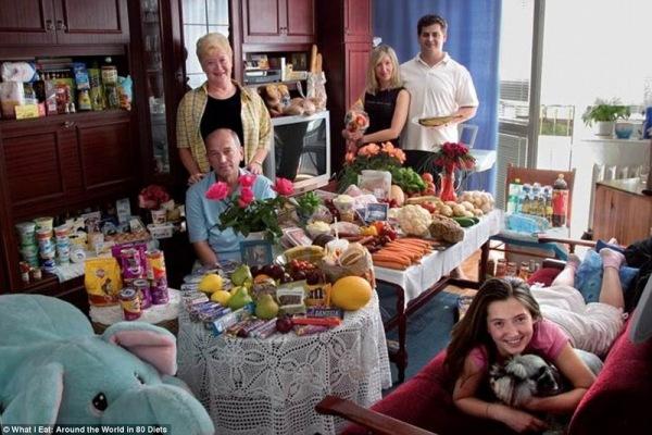 Семья из Польши, 153 $ в неделю