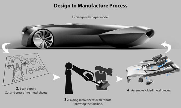 Процесс создания Bentley Tailor Made