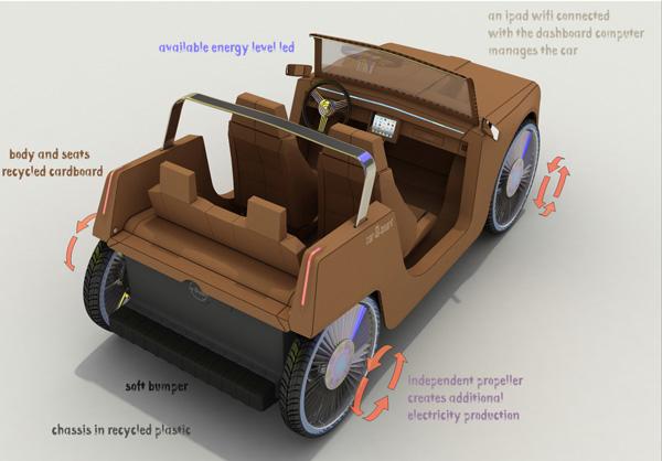 Устройство carDboard