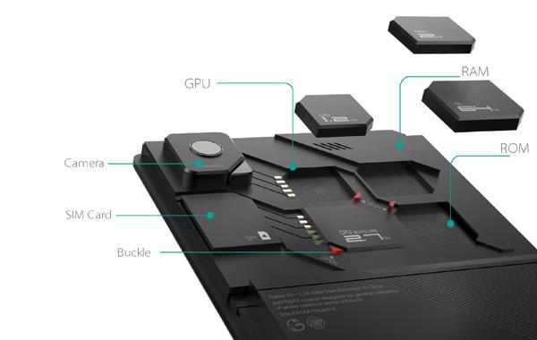 ECO-MOBIUS разделен на 4 главных модуля и множество под-модулей