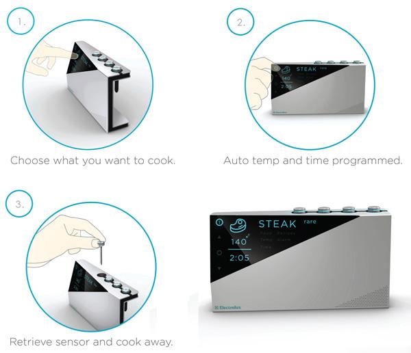 Electrolux Slice удивительно прост в эксплуатации