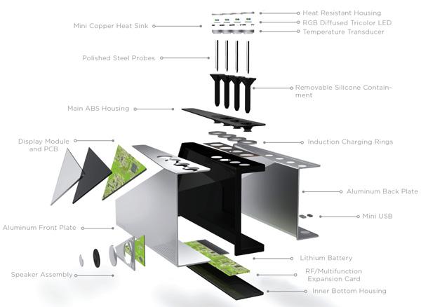 Устройство Electrolux Slice