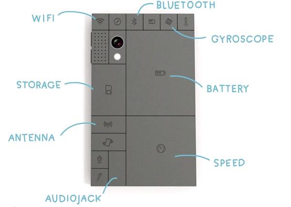 Phonebloks - концепт телефона-конструктора от Dave Hakkens