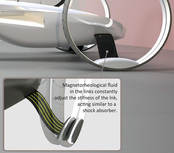 Необычная система подвески с ферромагнитной жидкостью
