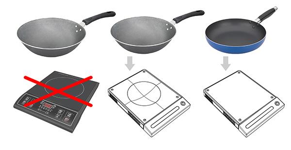 Двусторонняя плита, рассчитанная под любое дно посуды.