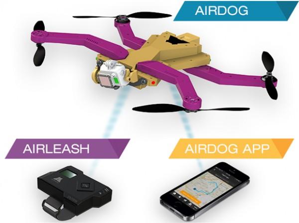 AirLeash – квадрокоптер для экстремалов