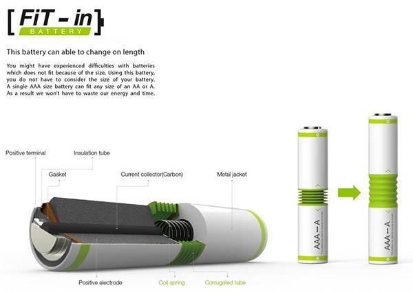Схема устройства Fit In Battery.