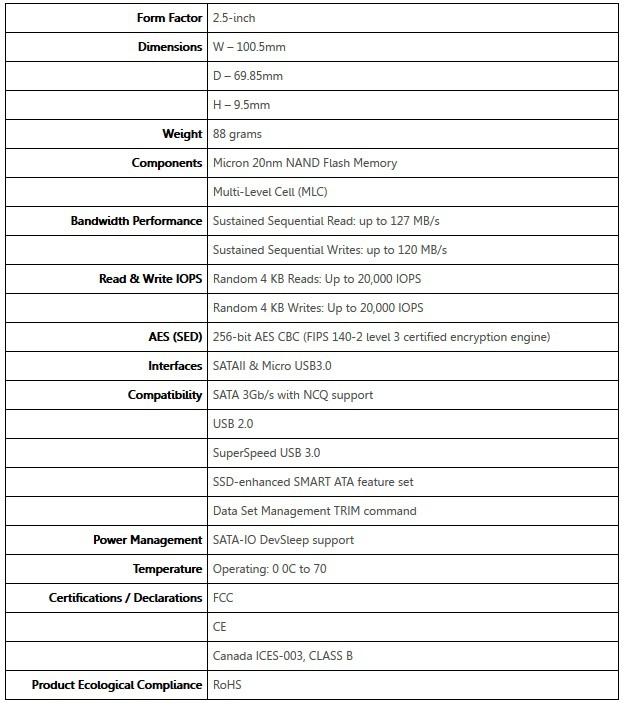 Характеристики Autothysis128t