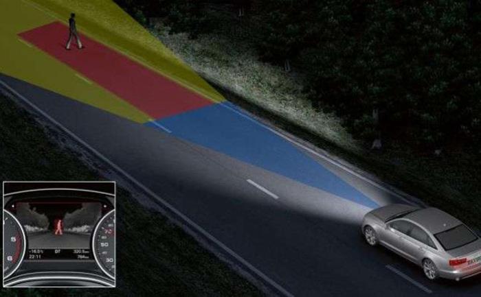 Система ночного виденья с распознаванием пешеходов