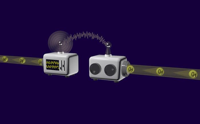 Оптическая конфигурация эксперимента по телепортации