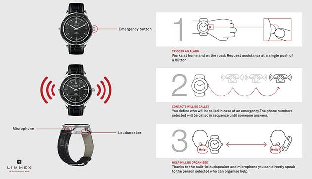 Аналоговые швейцарские часы от Limmex