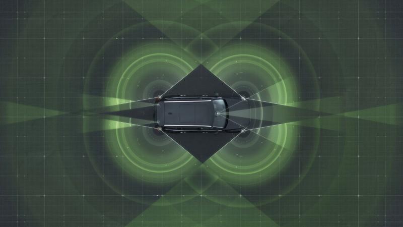 Радары по периметру